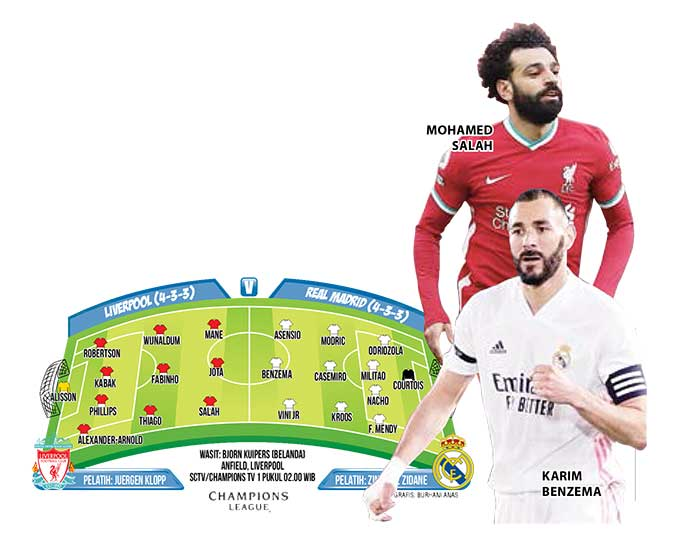 LIGA CHAMPIONS Liverpool FC v Real Madrid: Misi Remontada OLAHRAGA